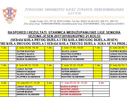 MŽNL seniora – Ždrijeb natjecateljskih brojeva i raspored