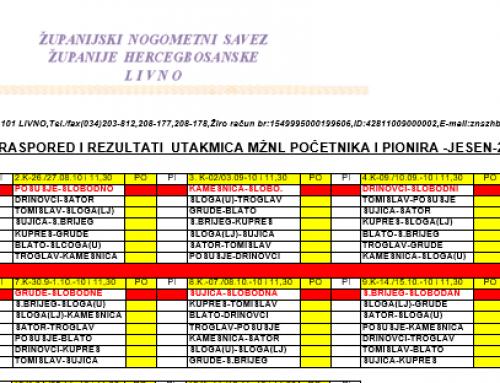 MŽNL pionira i početnika – Ždrijeb natjecateljskih brojeva i raspored