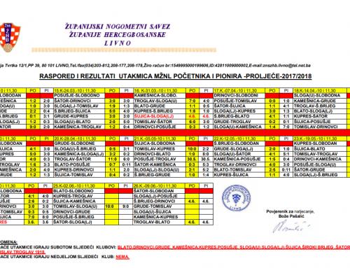 MŽNL POČETNIKA I PIONIRA – Raspored odigravanja odgođenih utakmica i raspored utakmica zadnjeg 26.kola