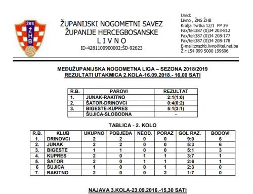 MŽNL SENIORA – Rezultati 2.kola i najava 3.kola 23.09.2018.