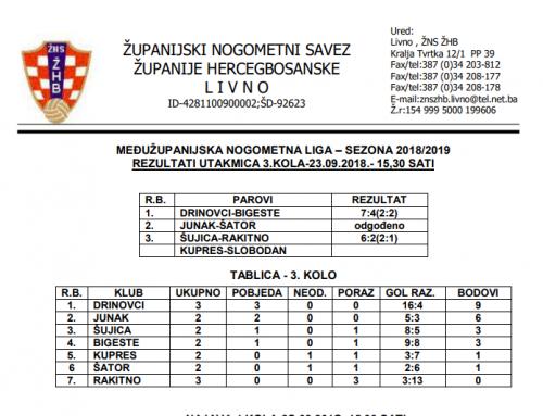 MŽNL SENIORA – Rezultati 3.kola i najava 4.kola 30.09.2018.