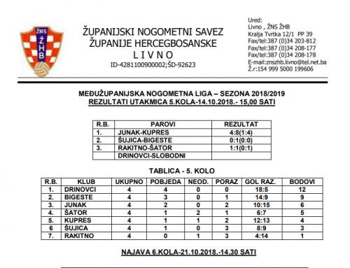 MŽNL SENIORA – Rezultati 5.kola i najava 6.kola 21.10.2018.