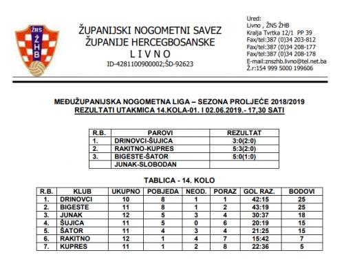 MŽNL SENIORA – Rezultati 14.kola i najava odgođenih utakmica