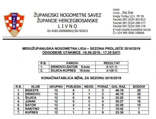 MŽNL SENIORA – Rezultati odgođenih utakmica i konačna tablica