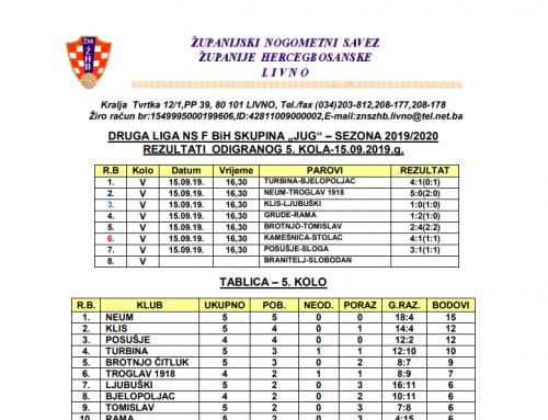 """DRUGA LIGA NS F BiH """"JUG"""" – Rezultati 5. kolo i najava 6. kolo"""