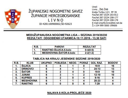 MŽNL SENIORA – Rezultati odgođenih utakmica i kraj jesenske sezone