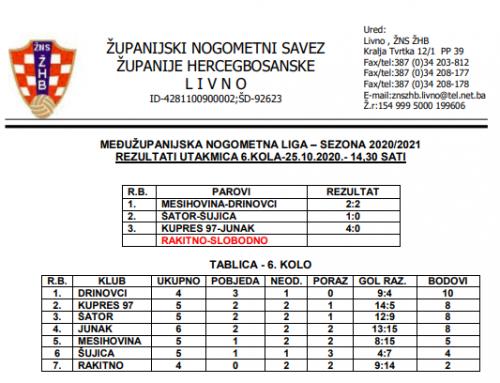 MŽNL SENIORA – Rezultati 6.kola i najava 7.kola