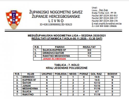 MŽNL SENIORA – Rezultati 7.kola i najava početka proljetne sezone 11.04.2021.