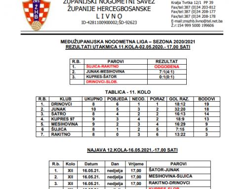 MŽNL SENIORA – Rezultati 11.kola i najava 12.kola