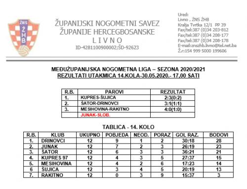 MŽNL SENIORA – Rezultati 14.kola i dodjela pehara i medalja pobjednicima HNK DRINOVCI